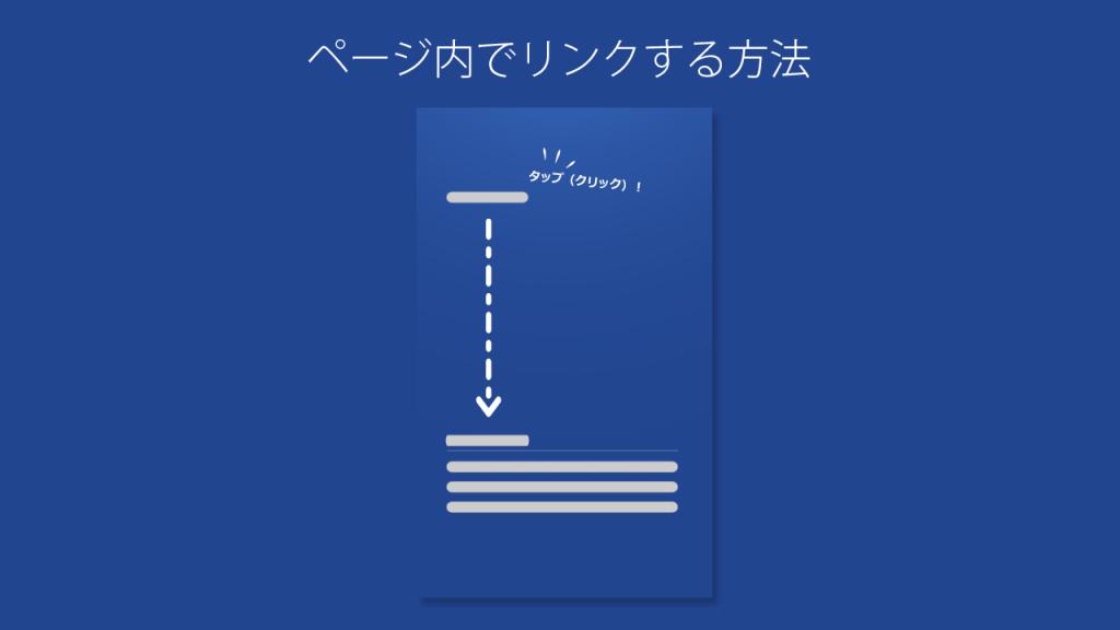ページ内リンクの作り方とID名の付け方