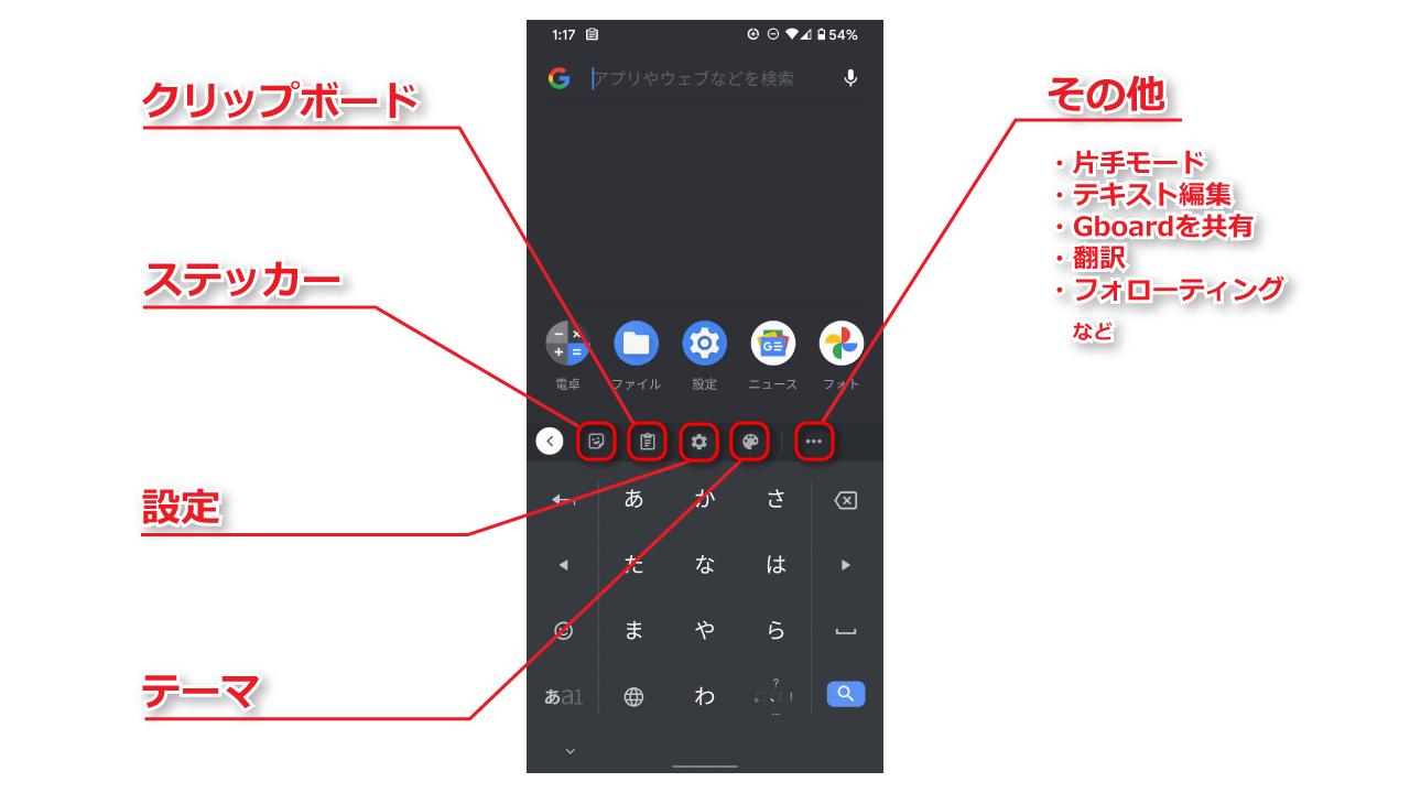Gboardの画面構成