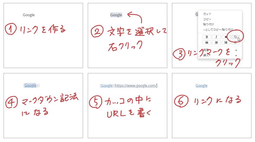 Typora リンクの作り方