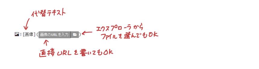 Typora 画像タグの書き方