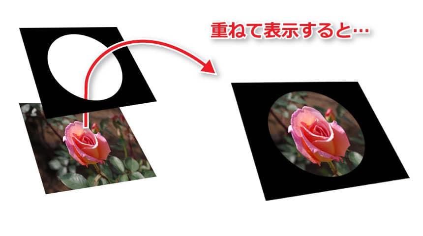 レイヤーマスクの説明図
